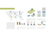 Siemens Green City Index