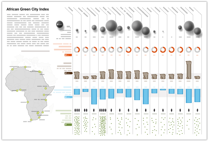 Siemens <br />Green City Index