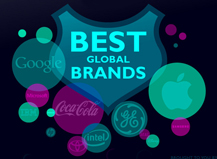 ixtract  Best global brands
