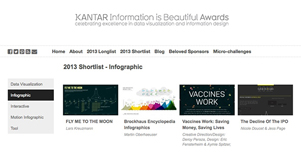 Information is beautiful Award 2013