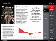 Handelsblatt Businessatlas
