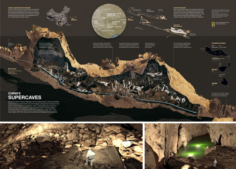 National Geographic <br />China&#8217;s Superhöhle