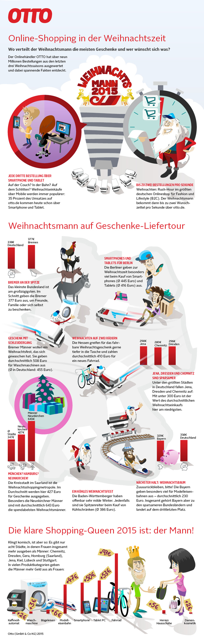 0601_ixtract_viral-social-media-infographic_otto_713