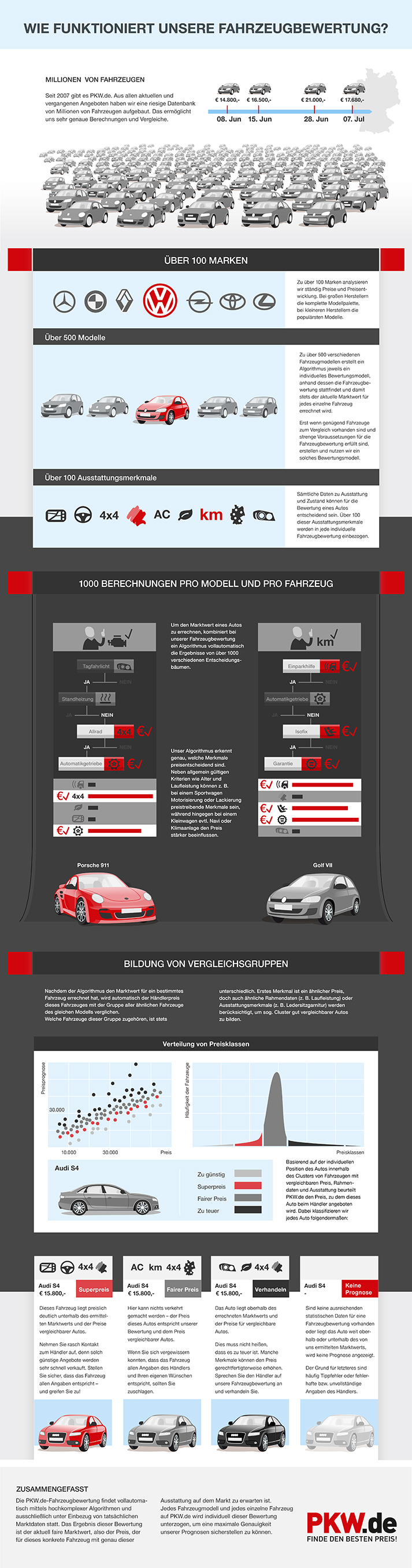 0701_ixtract_viral-social-media-infographic_PKWDE_713