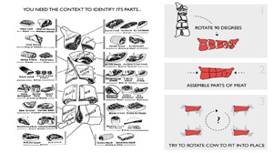 0703_Ixtract_Infographic_Lectures_5_Meat
