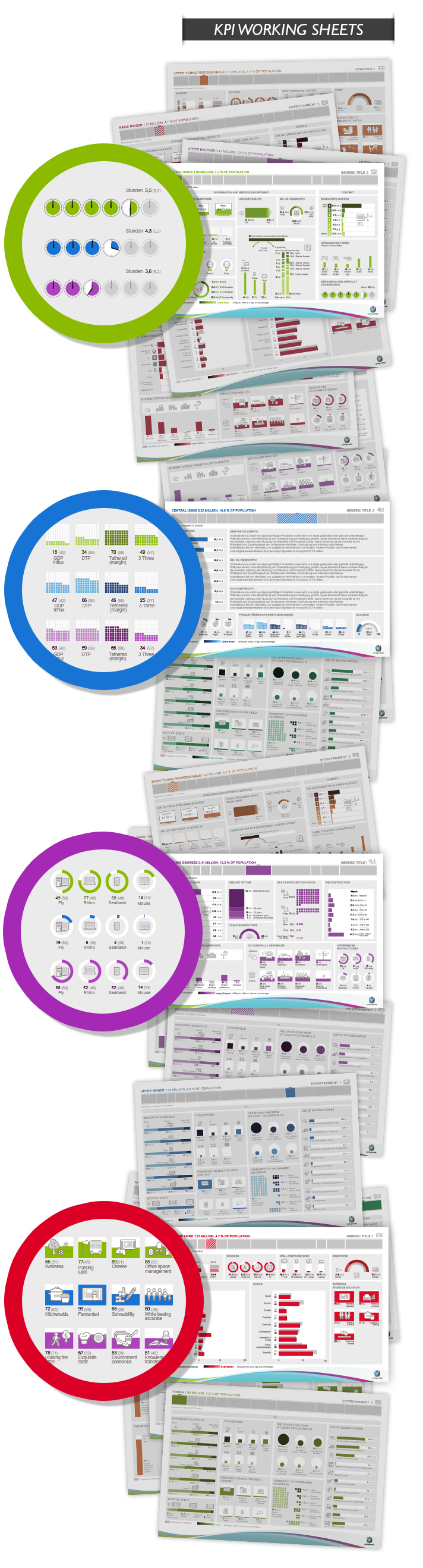 Unitymedia <br />KPIs to PowerPoint